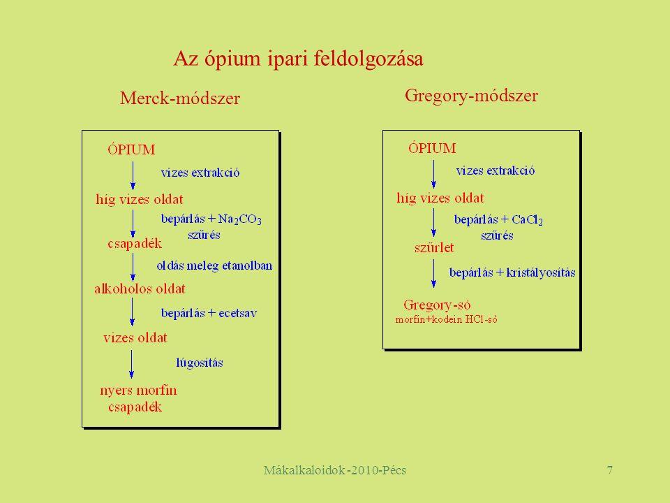 Mákalkaloidok -2010-Pécs7 Az ópium ipari feldolgozása Merck-módszer Gregory-módszer
