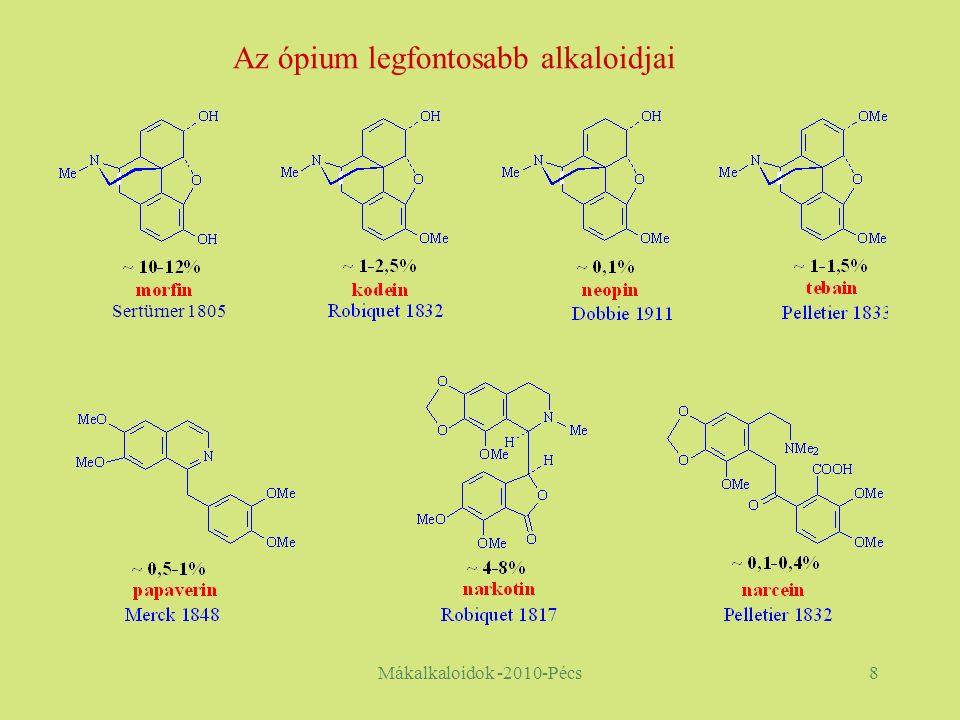 Mákalkaloidok -2010-Pécs8 Az ópium legfontosabb alkaloidjai Sertürner 1805