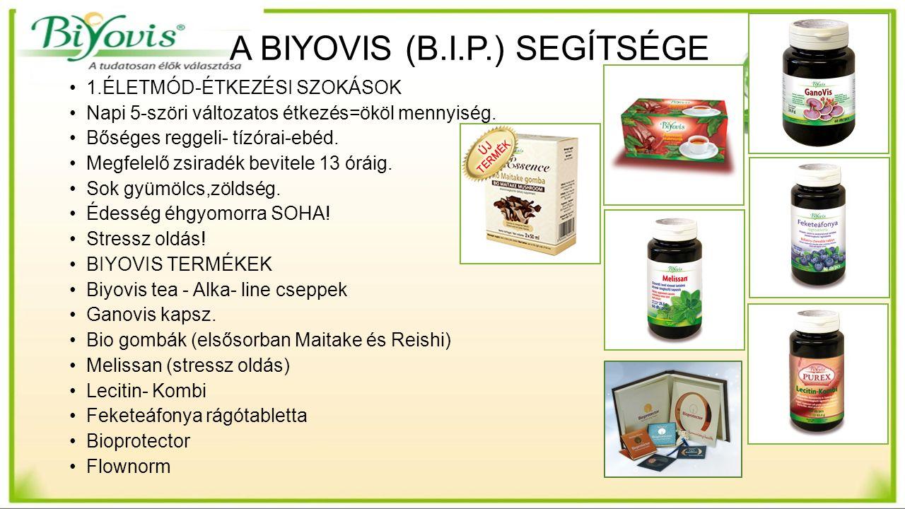 A BIYOVIS (B.I.P.) SEGÍTSÉGE 1.ÉLETMÓD-ÉTKEZÉSI SZOKÁSOK Napi 5-szöri változatos étkezés=ököl mennyiség.