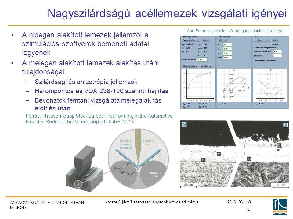 ANYAGVIZSGÁLAT A GYAKORLATBAN MISKOLC Nagyszilárdságú acéllemezek vizsgálati igényei A hidegen alakított lemezek jellemzői a szimulációs szoftverek bemeneti adatai legyenek A melegen alakított lemezek alakítás utáni tulajdonságai –Szilárdsági és anizotrópia jellemzők –Hárompontos és VDA 238-100 szerinti hajlítás –Bevonatok fémtani vizsgálata melegalakítás előtt és után Forrás: ThyssenKrupp Steel Europe: Hot Forming in the Automotive Industry.