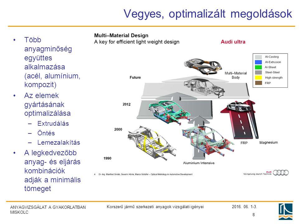 ANYAGVIZSGÁLAT A GYAKORLATBAN MISKOLC Vegyes, optimalizált megoldások Több anyagminőség együttes alkalmazása (acél, alumínium, kompozit) Az elemek gyártásának optimalizálása –Extrudálás –Öntés –Lemezalakítás A legkedvezőbb anyag- és eljárás kombinációk adják a minimális tömeget 8 2016.