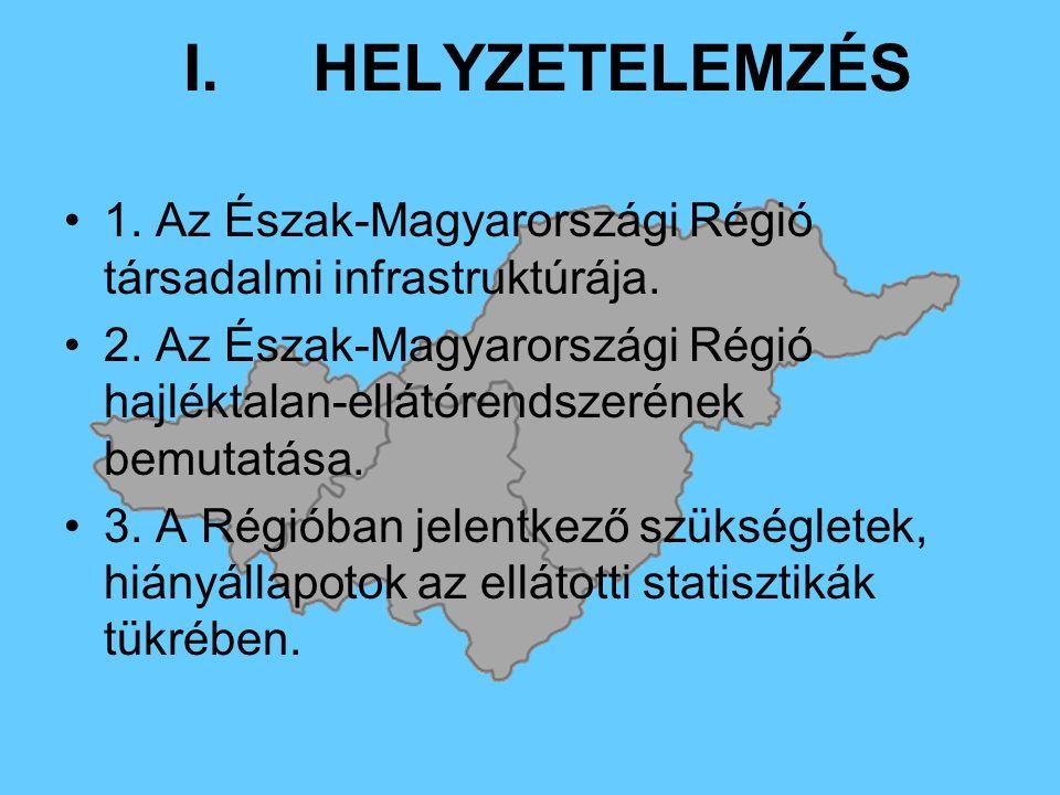 I.HELYZETELEMZÉS 1. Az Észak-Magyarországi Régió társadalmi infrastruktúrája.