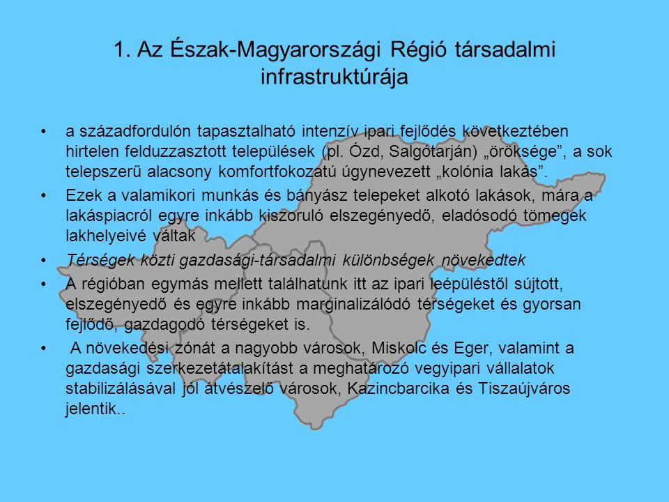 1. Az Észak-Magyarországi Régió társadalmi infrastruktúrája a századfordulón tapasztalható intenzív ipari fejlődés következtében hirtelen felduzzaszto