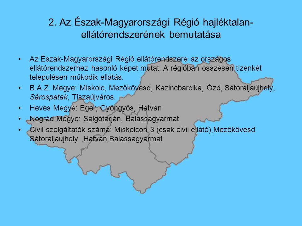 2. Az Észak-Magyarországi Régió hajléktalan- ellátórendszerének bemutatása Az Észak-Magyarországi Régió ellátórendszere az országos ellátórendszerhez