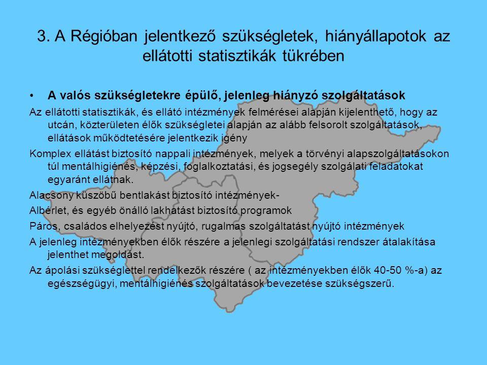 3. A Régióban jelentkező szükségletek, hiányállapotok az ellátotti statisztikák tükrében A valós szükségletekre épülő, jelenleg hiányzó szolgáltatások