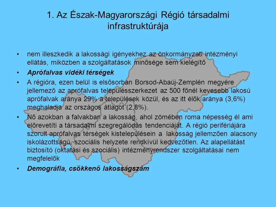 1. Az Észak-Magyarországi Régió társadalmi infrastruktúrája nem illeszkedik a lakossági igényekhez az önkormányzati intézményi ellátás, miközben a szo