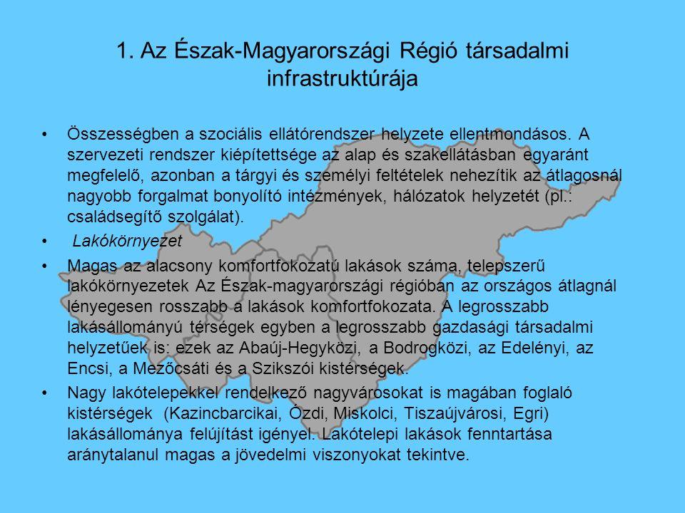 1. Az Észak-Magyarországi Régió társadalmi infrastruktúrája Összességben a szociális ellátórendszer helyzete ellentmondásos. A szervezeti rendszer kié