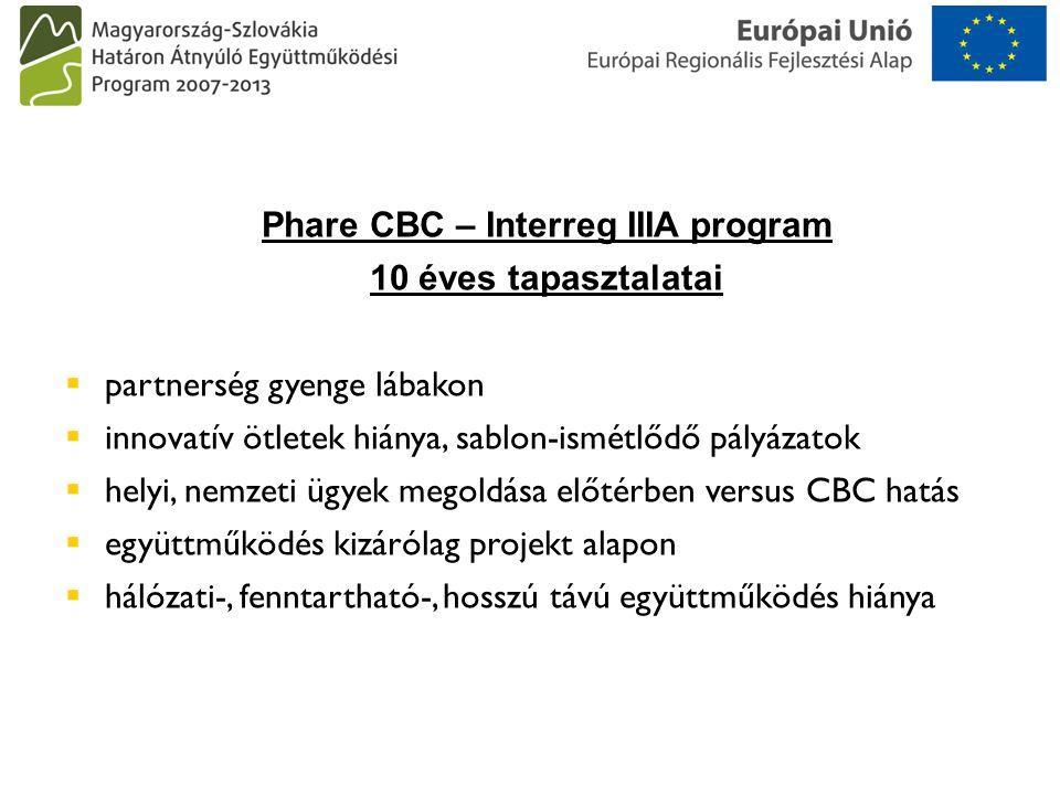 Phare CBC – Interreg IIIA program 10 éves tapasztalatai  partnerség gyenge lábakon  innovatív ötletek hiánya, sablon-ismétlődő pályázatok  helyi, nemzeti ügyek megoldása előtérben versus CBC hatás  együttműködés kizárólag projekt alapon  hálózati-, fenntartható-, hosszú távú együttműködés hiánya