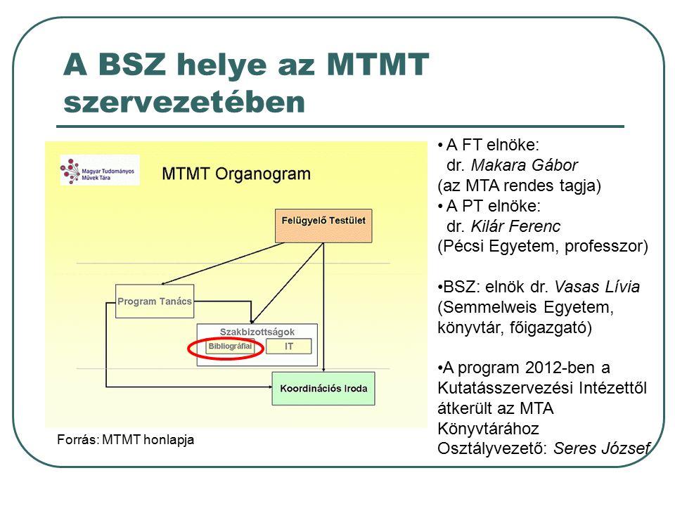 A BSZ helye az MTMT szervezetében Forrás: MTMT honlapja A FT elnöke: dr.