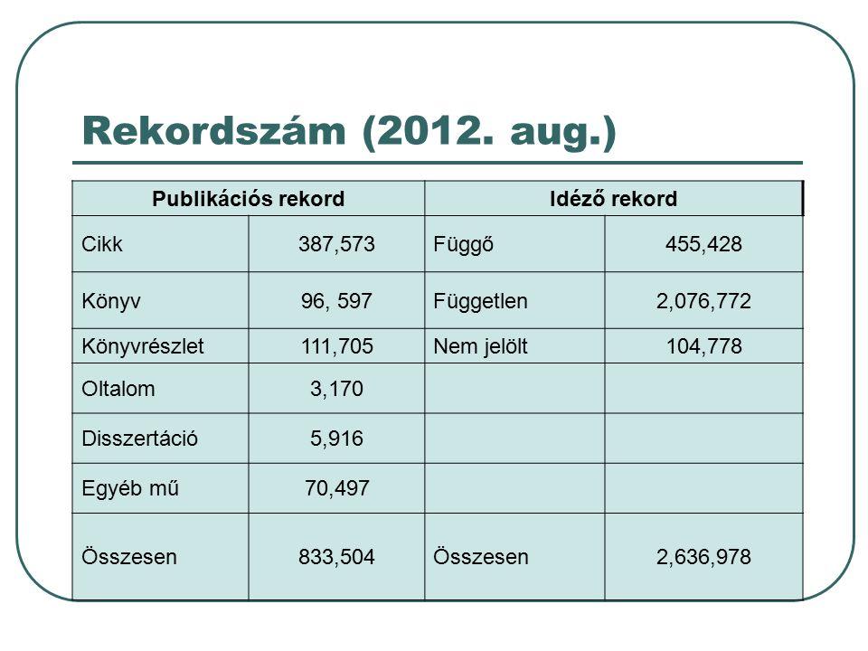 Rekordszám (2012.