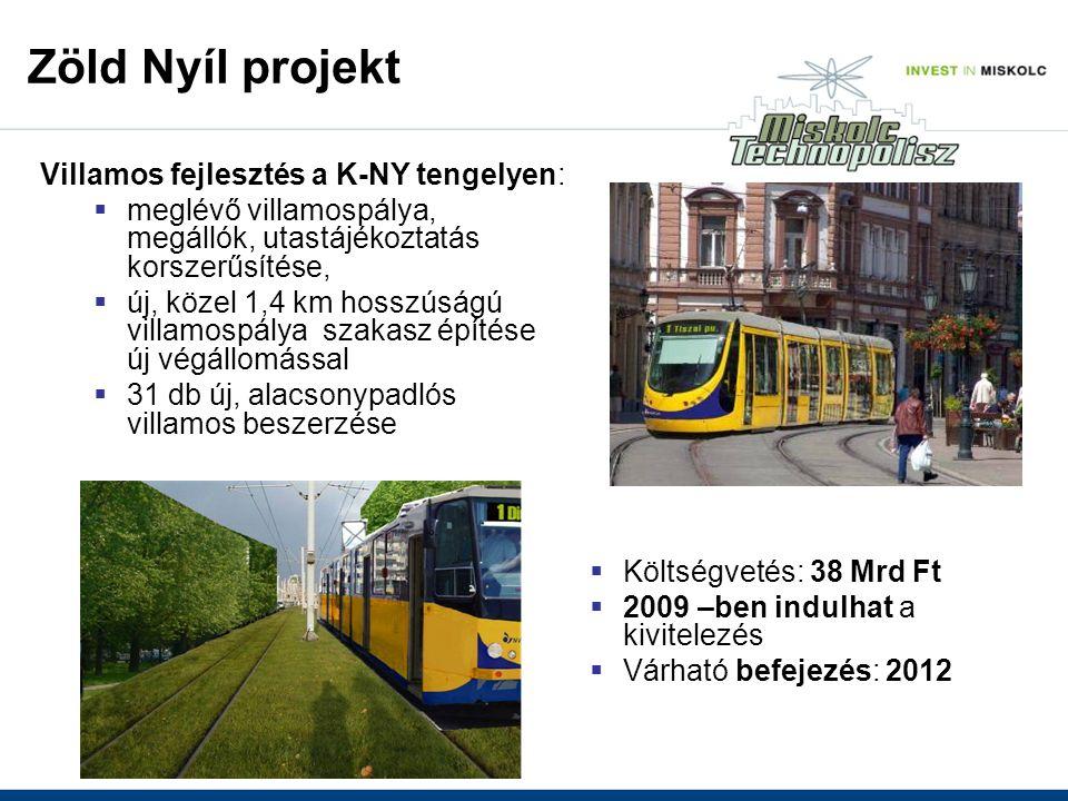 Villamos fejlesztés a K-NY tengelyen:  meglévő villamospálya, megállók, utastájékoztatás korszerűsítése,  új, közel 1,4 km hosszúságú villamospálya szakasz építése új végállomással  31 db új, alacsonypadlós villamos beszerzése  Költségvetés: 38 Mrd Ft  2009 –ben indulhat a kivitelezés  Várható befejezés: 2012 Zöld Nyíl projekt