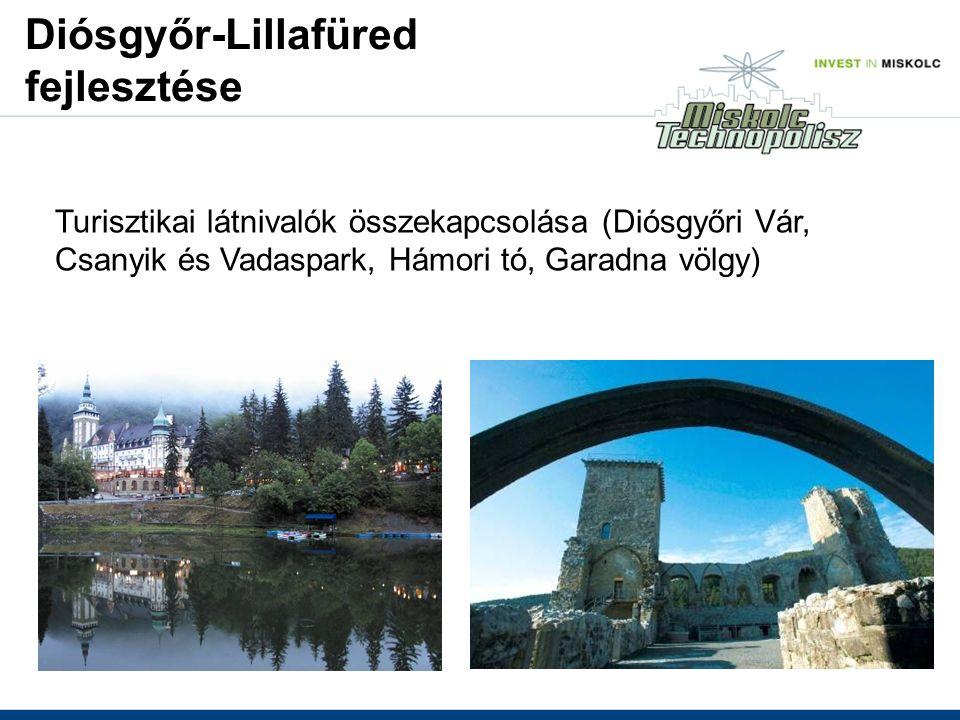 Turisztikai látnivalók összekapcsolása (Diósgyőri Vár, Csanyik és Vadaspark, Hámori tó, Garadna völgy) Diósgyőr-Lillafüred fejlesztése