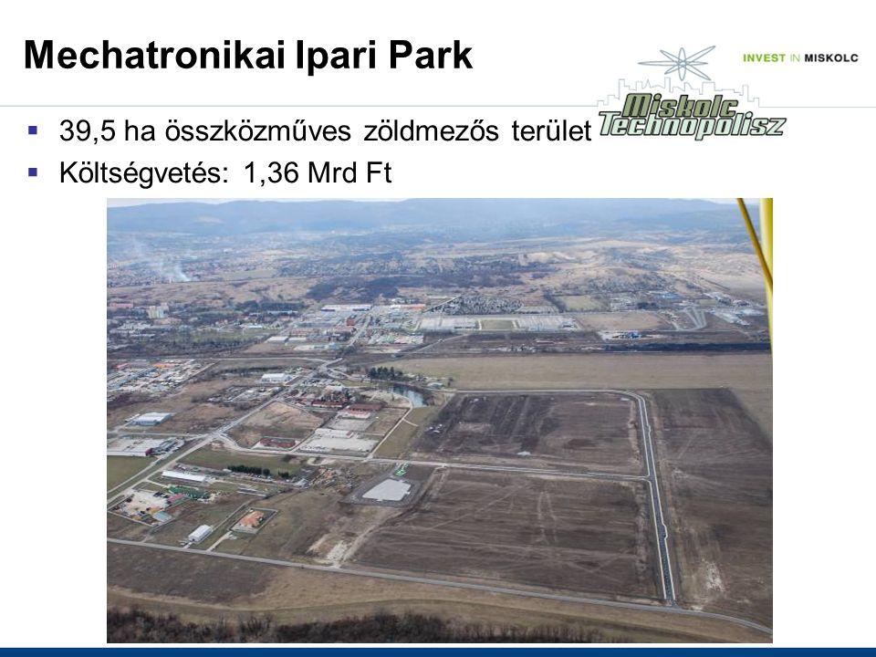 IVS: Integrált Városfejlesztési Stratégia