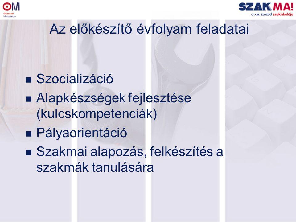 Az előkészítő évfolyam feladatai n Szocializáció n Alapkészségek fejlesztése (kulcskompetenciák) n Pályaorientáció n Szakmai alapozás, felkészítés a s
