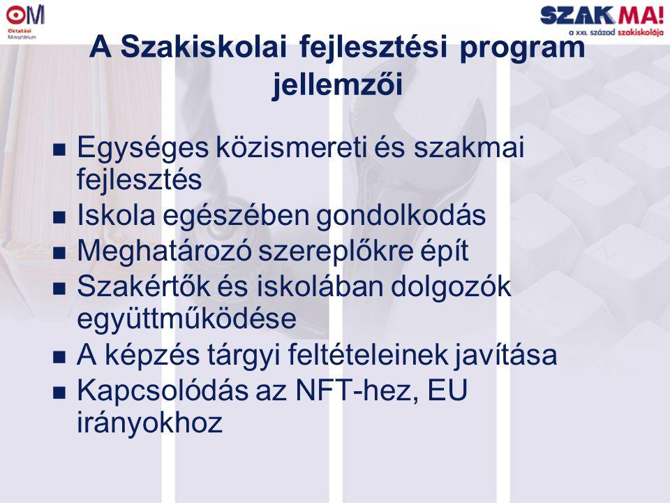 A Szakiskolai fejlesztési program jellemzői n Egységes közismereti és szakmai fejlesztés n Iskola egészében gondolkodás n Meghatározó szereplőkre épít