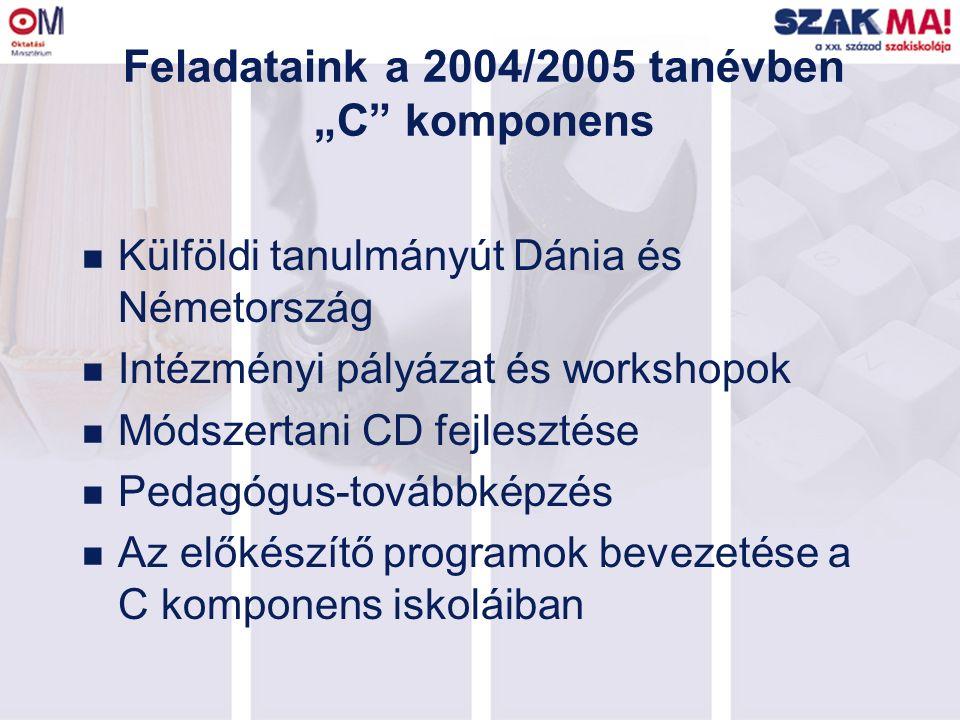 """Feladataink a 2004/2005 tanévben """"C"""" komponens n Külföldi tanulmányút Dánia és Németország n Intézményi pályázat és workshopok n Módszertani CD fejles"""
