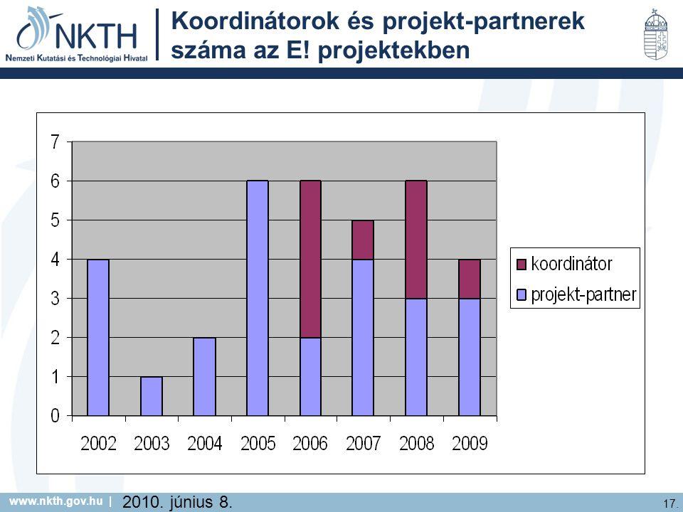 www.nkth.gov.hu | 17. 2010. június 8. Koordinátorok és projekt-partnerek száma az E! projektekben