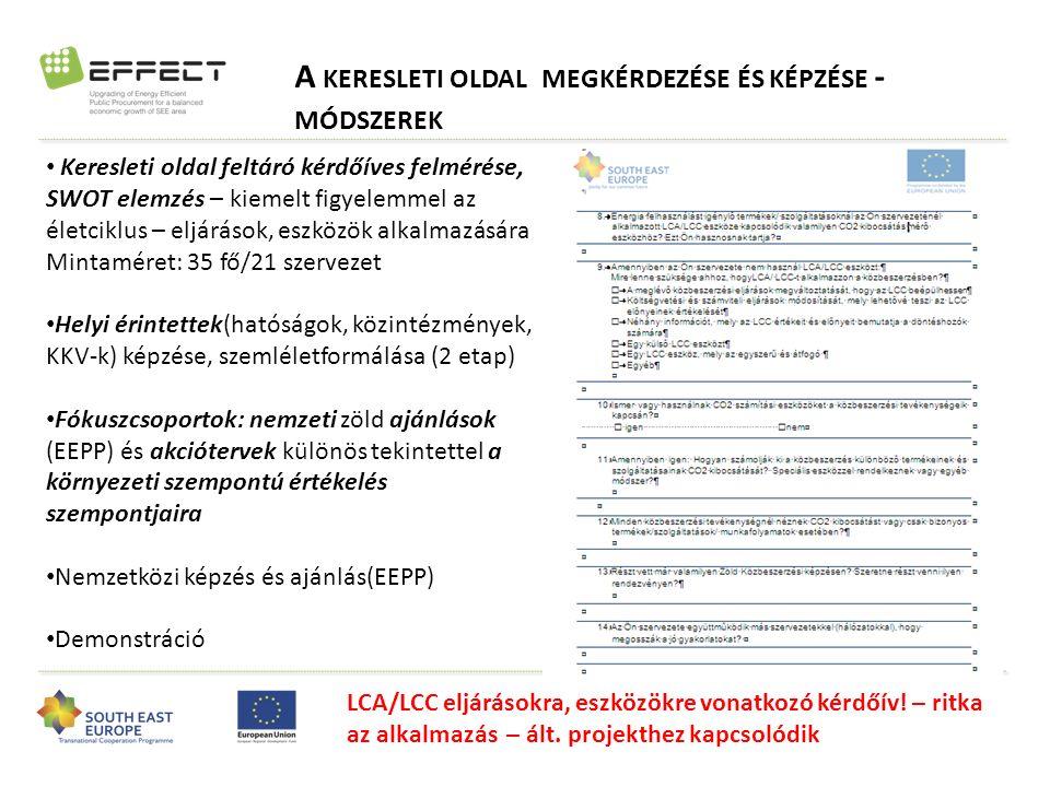 A KERESLETI OLDAL MEGKÉRDEZÉSE ÉS KÉPZÉSE - MÓDSZEREK Keresleti oldal feltáró kérdőíves felmérése, SWOT elemzés – kiemelt figyelemmel az életciklus – eljárások, eszközök alkalmazására Mintaméret: 35 fő/21 szervezet Helyi érintettek(hatóságok, közintézmények, KKV-k) képzése, szemléletformálása (2 etap) Fókuszcsoportok: nemzeti zöld ajánlások (EEPP) és akciótervek különös tekintettel a környezeti szempontú értékelés szempontjaira Nemzetközi képzés és ajánlás(EEPP) Demonstráció LCA/LCC eljárásokra, eszközökre vonatkozó kérdőív.