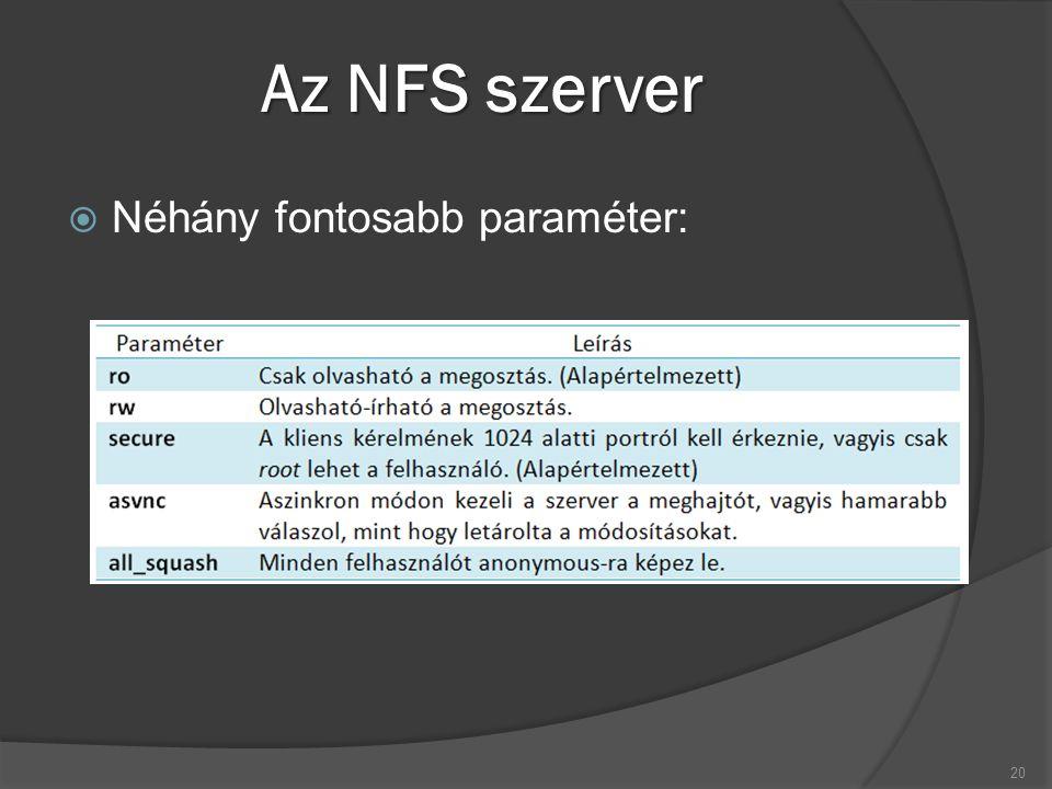 Az NFS szerver  Néhány fontosabb paraméter: 20