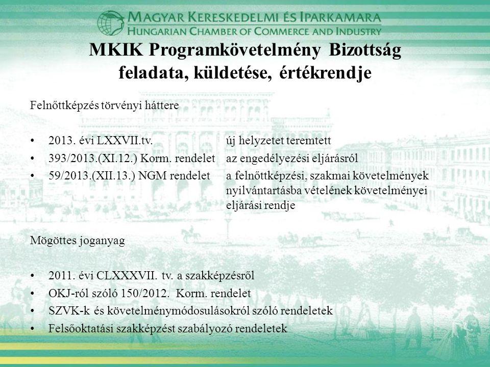 MKIK Programkövetelmény Bizottság feladata, küldetése, értékrendje Felnőttképzés törvényi háttere 2013.
