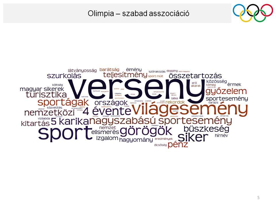 Olimpiáról általánosságban Megoszlik a vélemény arról, hogy ráfizetéses-e olimpiát tartani.