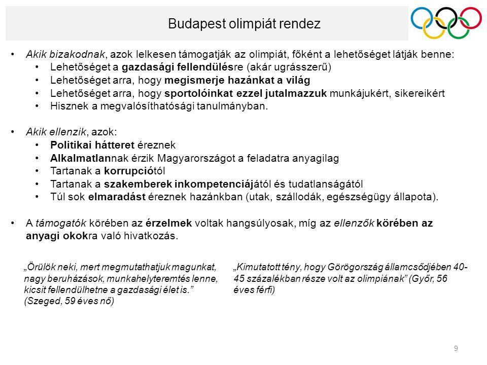 Budapesti Olimpia vagy Magyar Olimpia Többen vélték úgy, hogy jobb lenne a Magyar Olimpia név, mint a Budapesti Olimpia.