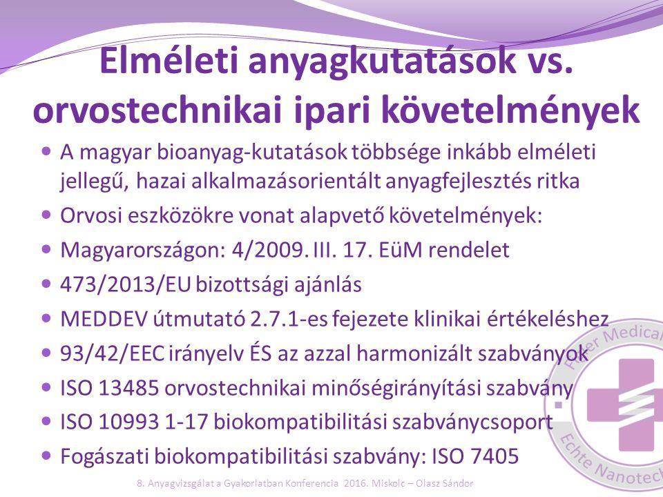 Elméleti anyagkutatások vs. orvostechnikai ipari követelmények A magyar bioanyag-kutatások többsége inkább elméleti jellegű, hazai alkalmazásorientált
