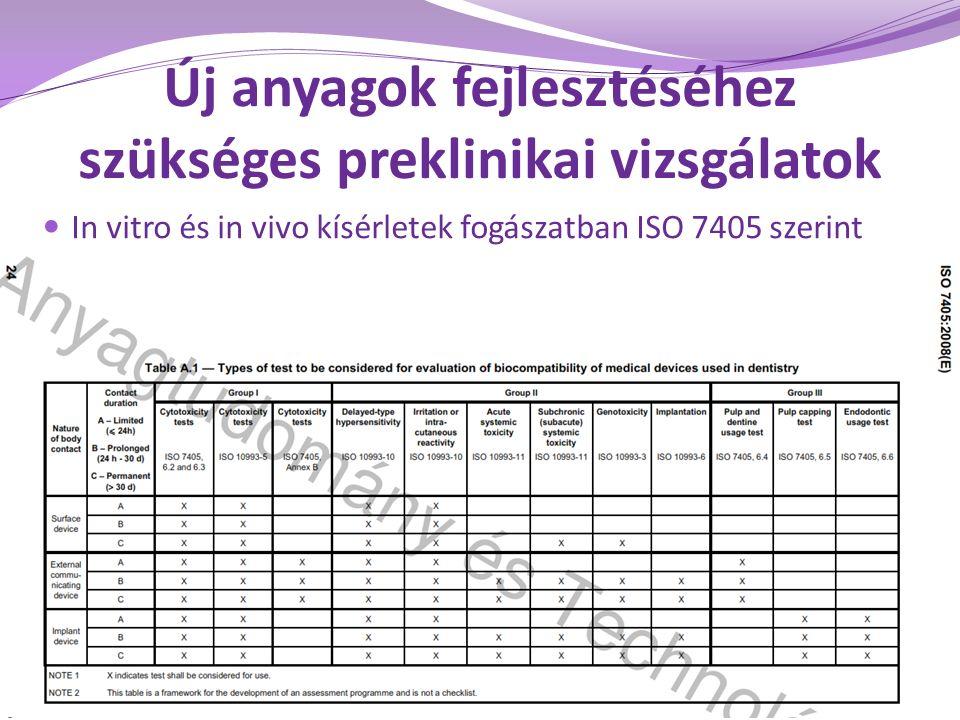 Új anyagok fejlesztéséhez szükséges preklinikai vizsgálatok In vitro és in vivo kísérletek fogászatban ISO 7405 szerint