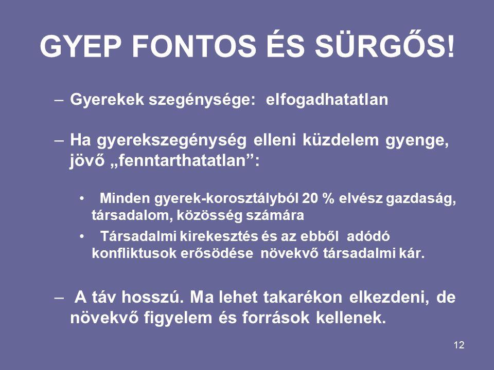 12 GYEP FONTOS ÉS SÜRGŐS.