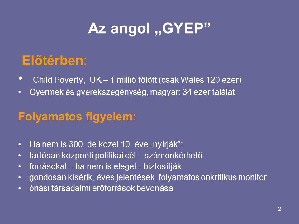 """2 Az angol """"GYEP Előtérben: Child Poverty, UK – 1 millió fölött (csak Wales 120 ezer) Gyermek és gyerekszegénység, magyar: 34 ezer találat Folyamatos figyelem: Ha nem is 300, de közel 10 éve """"nyírják : tartósan központi politikai cél – számonkérhető forrásokat – ha nem is eleget - biztosítják gondosan kísérik, éves jelentések, folyamatos önkritikus monitor óriási társadalmi erőforrások bevonása"""
