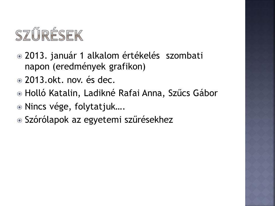  2013. január 1 alkalom értékelés szombati napon (eredmények grafikon)  2013.okt.