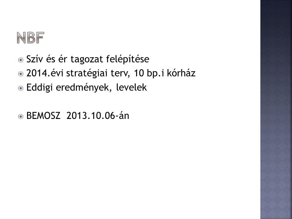  Szeged Gavallér Henrietta  Kormos Ágnes SE Ápolási igazgató (ápig.