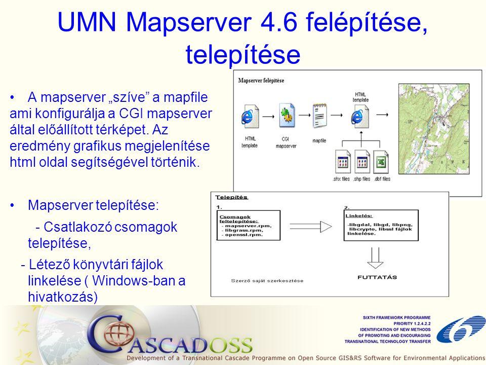 """UMN Mapserver 4.6 felépítése, telepítése A mapserver """"szíve"""" a mapfile ami konfigurálja a CGI mapserver által előállított térképet. Az eredmény grafik"""