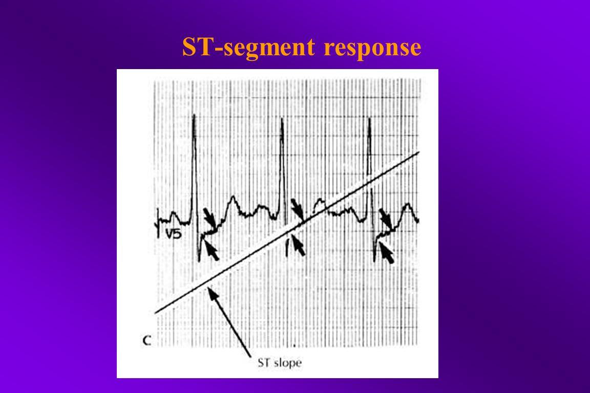 ST-segment response