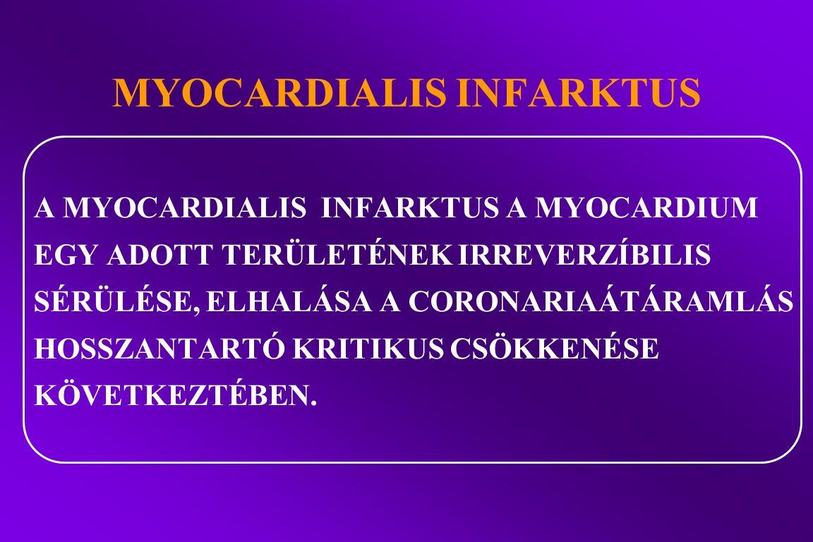 MYOCARDIALIS INFARKTUS A MYOCARDIALIS INFARKTUS A MYOCARDIUM EGY ADOTT TERÜLETÉNEK IRREVERZÍBILIS SÉRÜLÉSE, ELHALÁSA A CORONARIAÁTÁRAMLÁS HOSSZANTARTÓ KRITIKUS CSÖKKENÉSE KÖVETKEZTÉBEN.