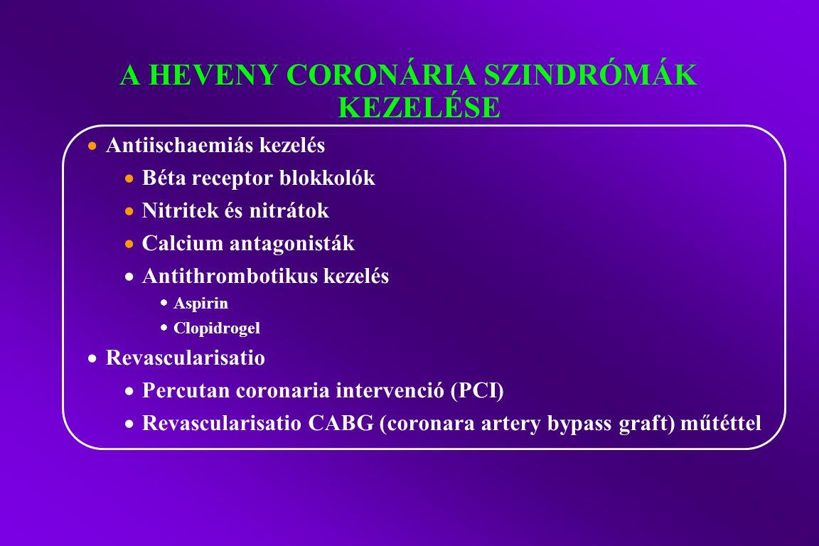 A HEVENY CORONÁRIA SZINDRÓMÁK KEZELÉSE  Antiischaemiás kezelés  Béta receptor blokkolók  Nitritek és nitrátok  Calcium antagonisták  Antithrombotikus kezelés  Aspirin  Clopidrogel  Revascularisatio  Percutan coronaria intervenció (PCI)  Revascularisatio CABG (coronara artery bypass graft) műtéttel