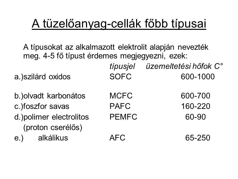 A tüzelőanyag-cellák főbb típusai A típusokat az alkalmazott elektrolit alapján nevezték meg. 4-5 fő típust érdemes megjegyezni, ezek: típusjel üzemel