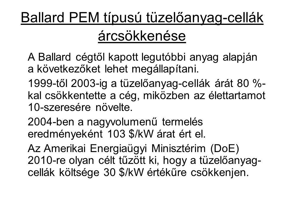 Ballard PEM típusú tüzelőanyag-cellák árcsökkenése A Ballard cégtől kapott legutóbbi anyag alapján a következőket lehet megállapítani. 1999-től 2003-i