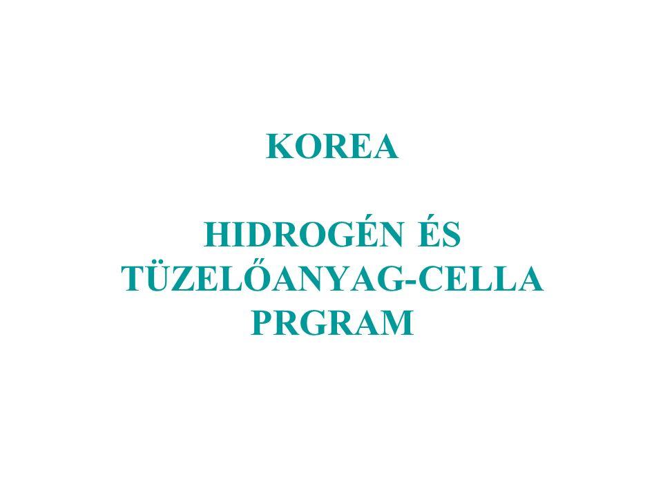 KOREA HIDROGÉN ÉS TÜZELŐANYAG-CELLA PRGRAM