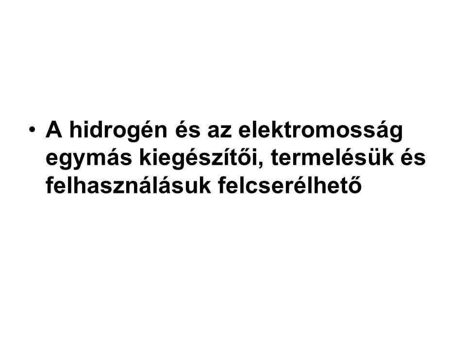 A hidrogén és az elektromosság egymás kiegészítői, termelésük és felhasználásuk felcserélhető