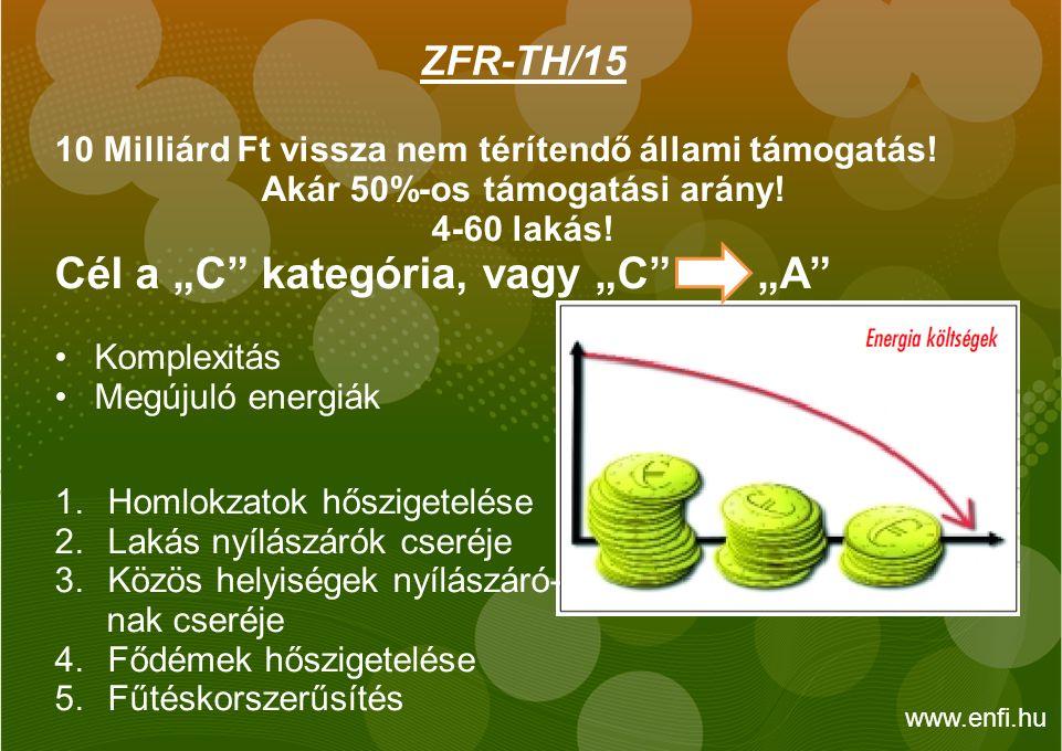ZFR-TH/15 Homlokzatszigetelés: - U = 0,24 W/m2/K.- Elszámolható/nem elszámolható költségek.