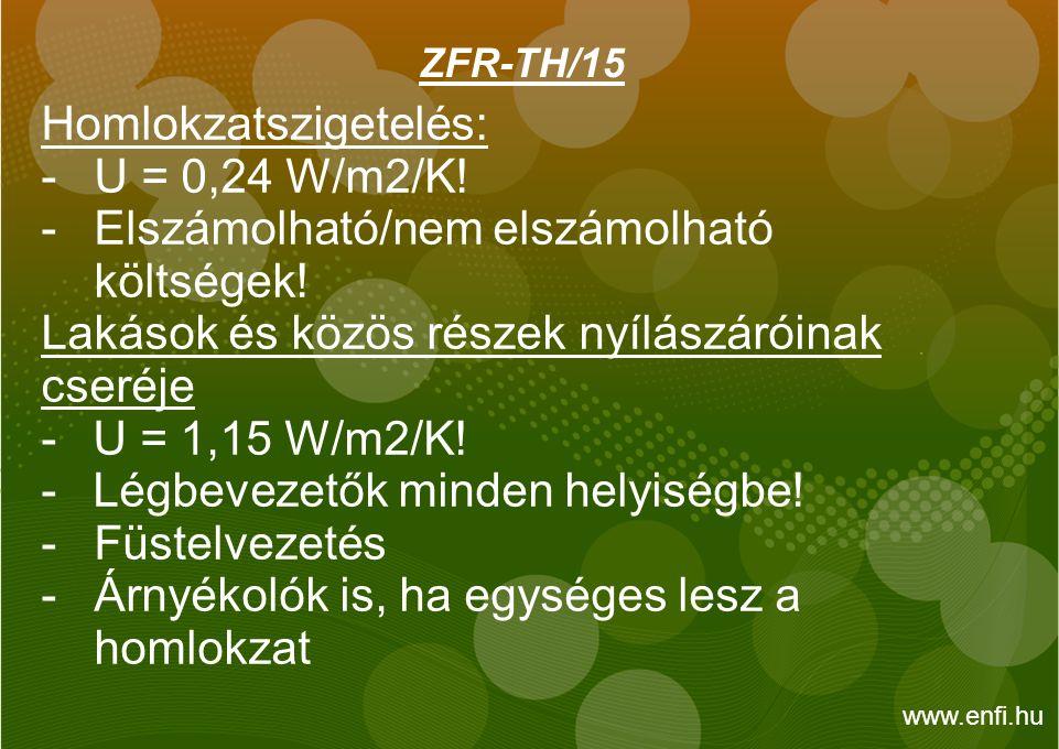 ZFR-TH/15 Homlokzatszigetelés: - U = 0,24 W/m2/K. - Elszámolható/nem elszámolható költségek.