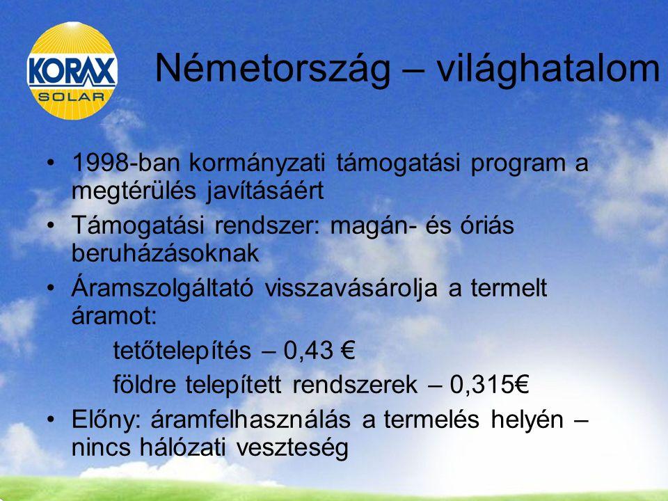 Németország – világhatalom 1998-ban kormányzati támogatási program a megtérülés javításáért Támogatási rendszer: magán- és óriás beruházásoknak Áramszolgáltató visszavásárolja a termelt áramot: tetőtelepítés – 0,43 € földre telepített rendszerek – 0,315€ Előny: áramfelhasználás a termelés helyén – nincs hálózati veszteség