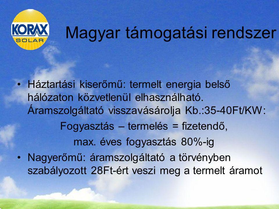 Magyar támogatási rendszer Háztartási kiserőmű: termelt energia belső hálózaton közvetlenül elhasználható.