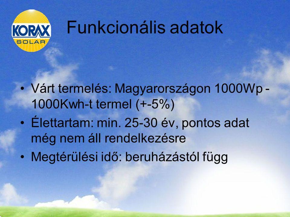 Funkcionális adatok Várt termelés: Magyarországon 1000Wp - 1000Kwh-t termel (+-5%) Élettartam: min.