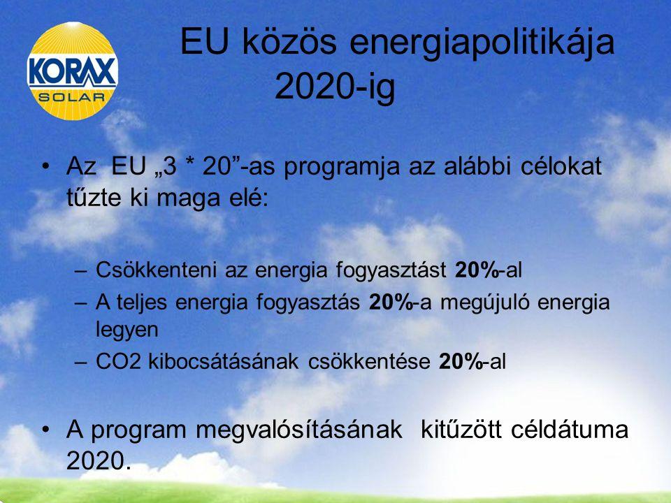 """EU közös energiapolitikája 2020-ig Az EU """"3 * 20 -as programja az alábbi célokat tűzte ki maga elé: –Csökkenteni az energia fogyasztást 20%-al –A teljes energia fogyasztás 20%-a megújuló energia legyen –CO2 kibocsátásának csökkentése 20%-al A program megvalósításának kitűzött céldátuma 2020."""