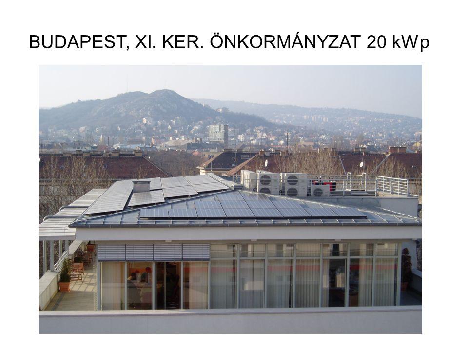 BUDAPEST, XI. KER. ÖNKORMÁNYZAT 20 kWp
