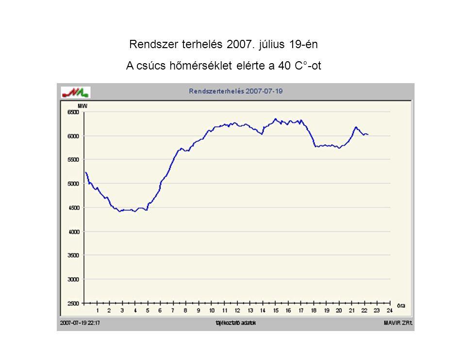 Rendszer terhelés 2007. július 19-én A csúcs hőmérséklet elérte a 40 C°-ot
