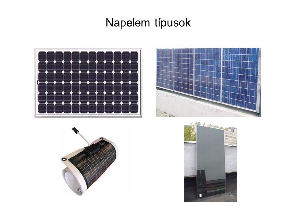 200 MWp napelem teljesítmény decentralizáltan kisebb projektekből gyorsan megépíthető