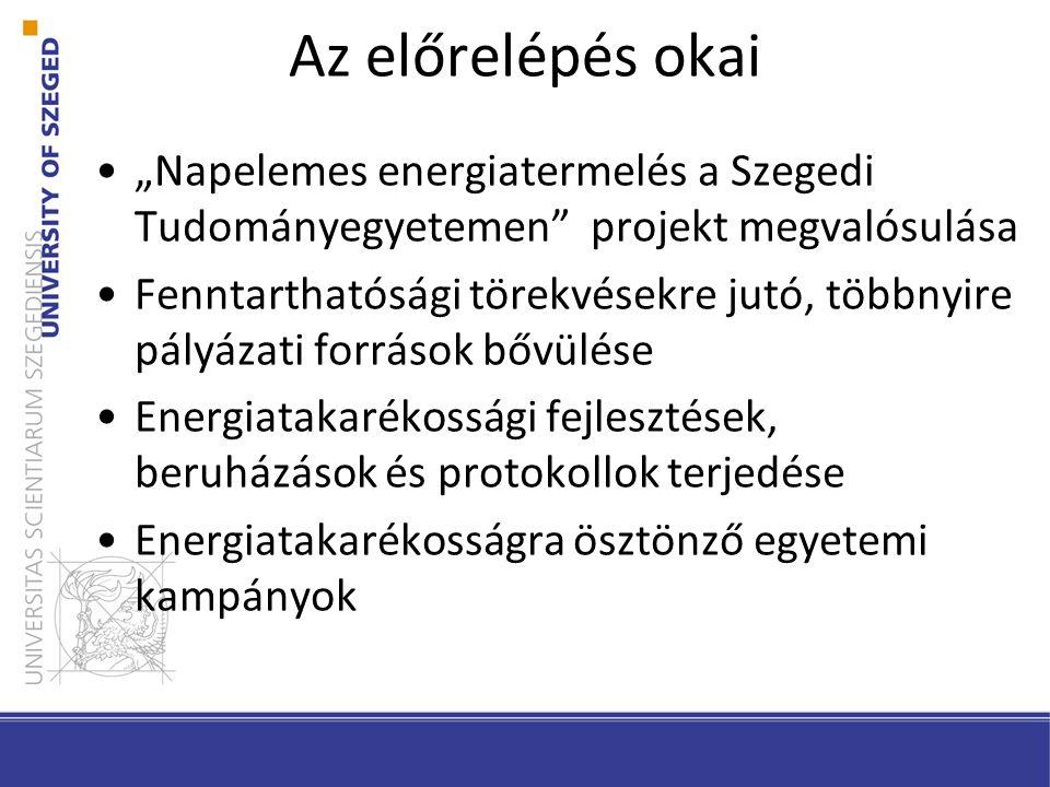 """Az előrelépés okai """"Napelemes energiatermelés a Szegedi Tudományegyetemen projekt megvalósulása Fenntarthatósági törekvésekre jutó, többnyire pályázati források bővülése Energiatakarékossági fejlesztések, beruházások és protokollok terjedése Energiatakarékosságra ösztönző egyetemi kampányok"""